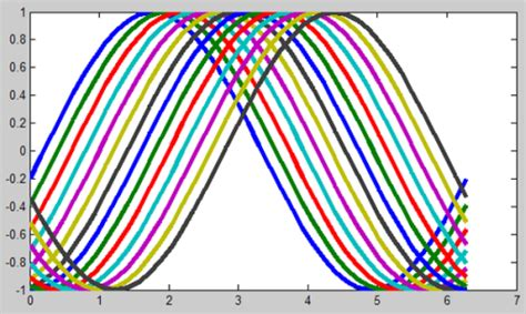 colors in matlab generate distinct colors for your matlab plots 187 file