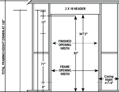 opening for 36 inch door interior door opening brokeasshome
