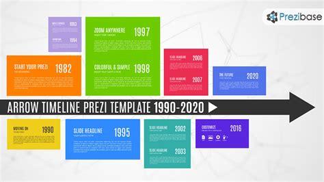 Timeline Web Template Free by Timeline Prezi Templates Prezibase