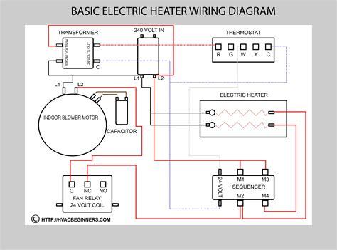 remote start wiring diagrams  viper  compustar