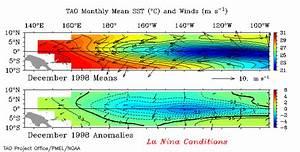 Moderate To Strong El Nino Becoming Increasingly Likely
