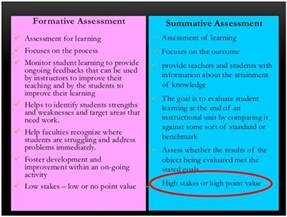 what is a summative assessment best resumes