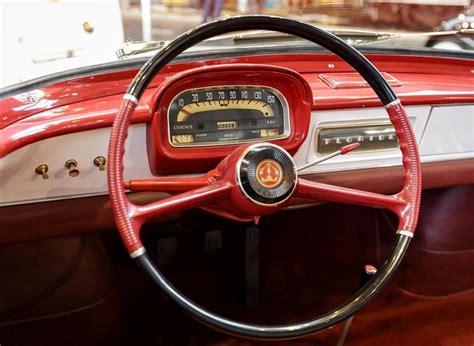1961 Renault Floride Image. https://www.conceptcarz.com ...