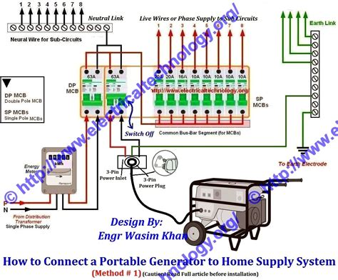reliance generator transfer switch wiring diagram free