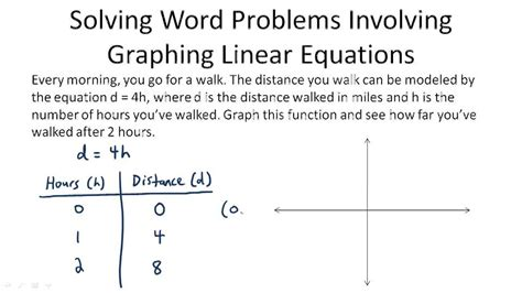 problem solving with linear graphs video algebra ck 12 foundation