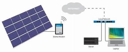 Solar Panel Monitoring Application Power Monitor Study