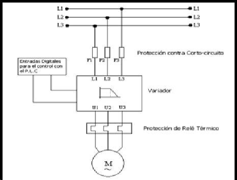 conexi 243 n el 233 ctrica de los variadores de velocidad con la