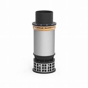 Large Volume Water Pumps  Llp Series