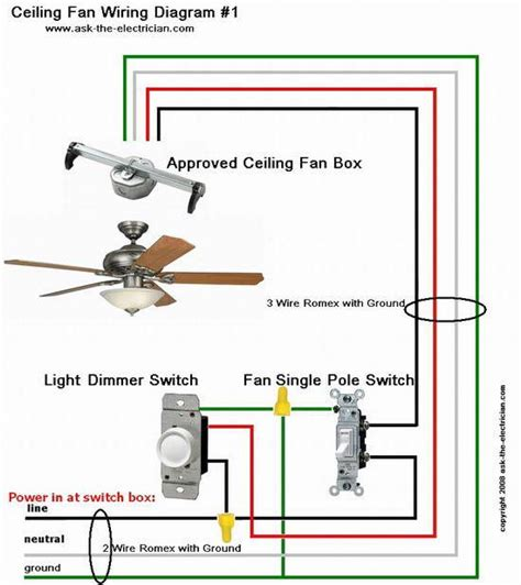 ceiling fan wire colors ceiling fan wiring diagram 1 for the home pinterest