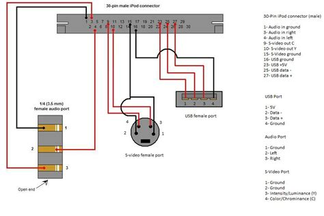 Schematic Power Cable Wiring by Ipod Usb Cable Pinout