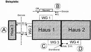 Einverständniserklärung Nachbarn : terrassen glashaus centrum baurecht ~ Themetempest.com Abrechnung