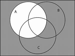 Venn Diagram A Union B