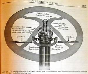 Model T Ford Forum  Model T Steering Column