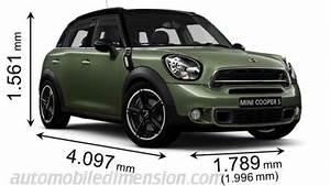 Longueur Mini Cooper : dimensions des voitures mini avec longueur largeur et hauteur ~ Maxctalentgroup.com Avis de Voitures
