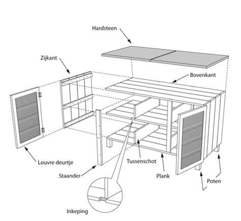 hoe maak ik een tafel steigerhout zelf een buitenkeuken steigerhout maken klik hier voor pdf