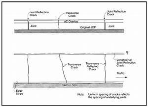 Chapter 1  Distresses For Pavements With Asphalt Concrete