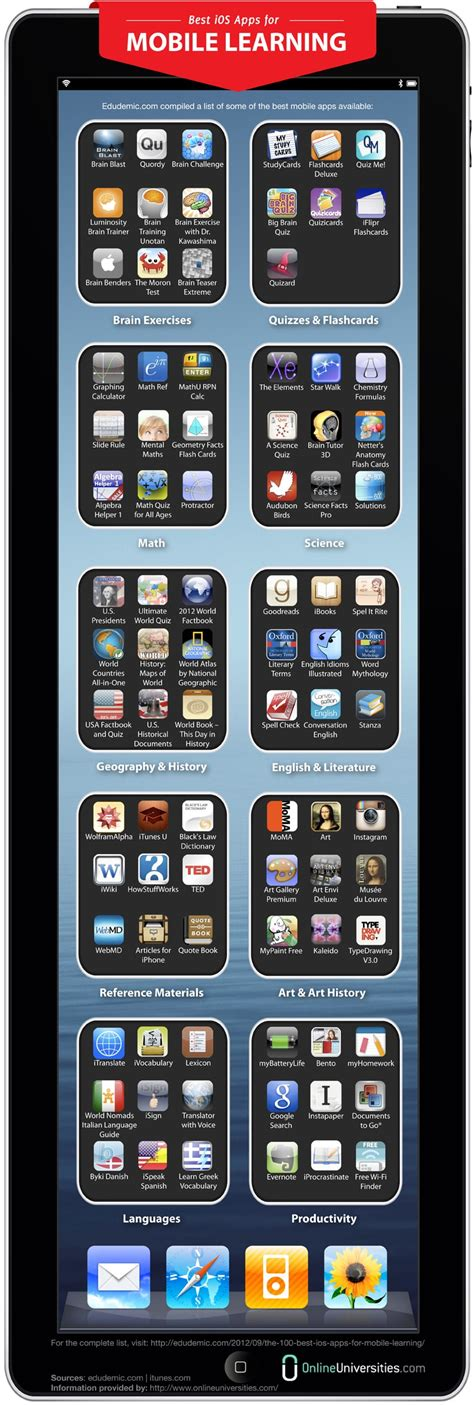 best mobile apps 88 best ios apps for mobile learning infographic