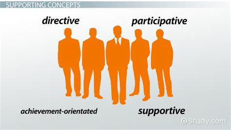 supportive leadership style definition explanation