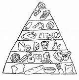 Coloring Pyramid Printable Nutrition sketch template