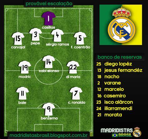 Barcelona x Real Madrid: como seria 'El Clásico' hoje?