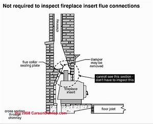Fireplace Damper Inspection  Operation   U0026 Repair