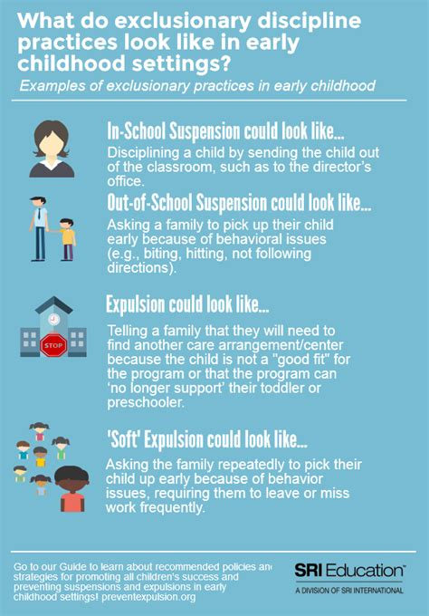 overview of the issue preventing suspensions and 473 | WhatSuspensionExpulsionLooksLike infographic v4