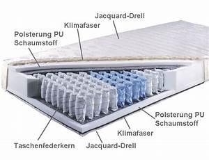 Hesseng Matratze Test : federkernmatratze ikea ~ Markanthonyermac.com Haus und Dekorationen
