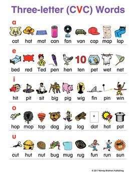 cvc word charts cvc words cvc words kindergarten sight