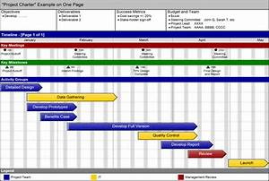 Project Charter Gantt Chart Project Timeline Software Sallymae226
