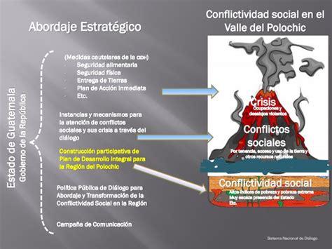 si鑒e social bureau vall馥 elementos b 225 sicos de la conflictividad social y la