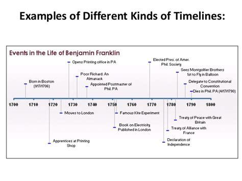 Timeline Examples. Pregnancy Calendar By Day Template. Medical Billing Resumes Samples Template. Sample Of Cover Letter Nursing Student. Resume For Retail Jobs Template. Resumes Samples For College Students Template. Wedding Card Messages For Sister And Brother In Law. Pizza Party Invitation Template Free Template. Free Invoice Template For Mac Pages
