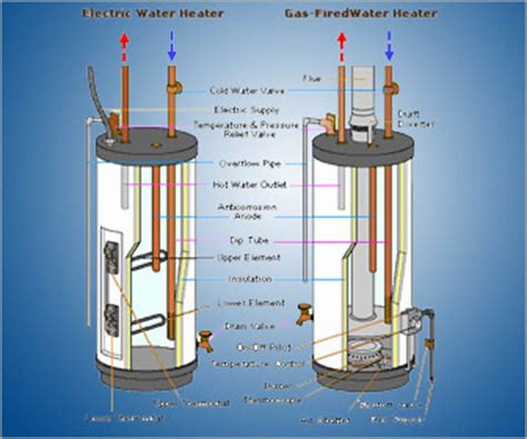 #Circulating #Pump #Wiring #Diagram #Detail #Canister #Filter
