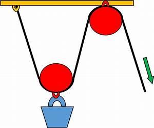 Pulleys – Simple Machines Activities for Kids – Inventors ...