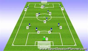 Football  Soccer  Knowledge Base  Tactical  Positional