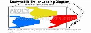 Inline 7 U0026 39  Wide V-nose Snowmobile Trailer