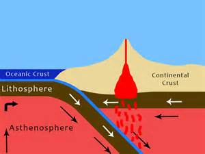 file common cross section of a subduction zone jpg wikimedia commons