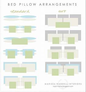 Top Tips for Arranging Pillows on Your Bed - Functional
