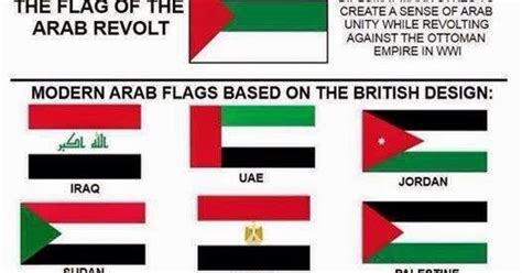 British Design For Modern Arab Flags