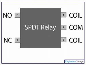 Rib Relay Diagram
