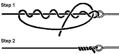 walleye fishing knots page
