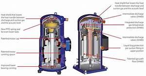 20hp Performer Danfoss Scroll Compressor Sz240 For Air