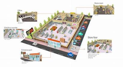 Retail Dahua Solution Security Launch Securityworldmarket Hangzhou