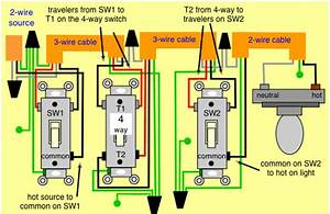 Leviton Four Way Switch Wiring Diagram