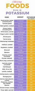 Potassium Rich Foods Chart Nutrition Health Potassium
