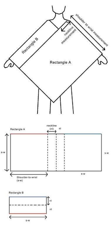 Universal Poncho Diagram  The Simplest Construction Method If You Can Make A Rectangle, You
