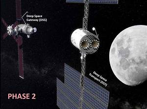 Finally, some details about how NASA actually plans to get ...