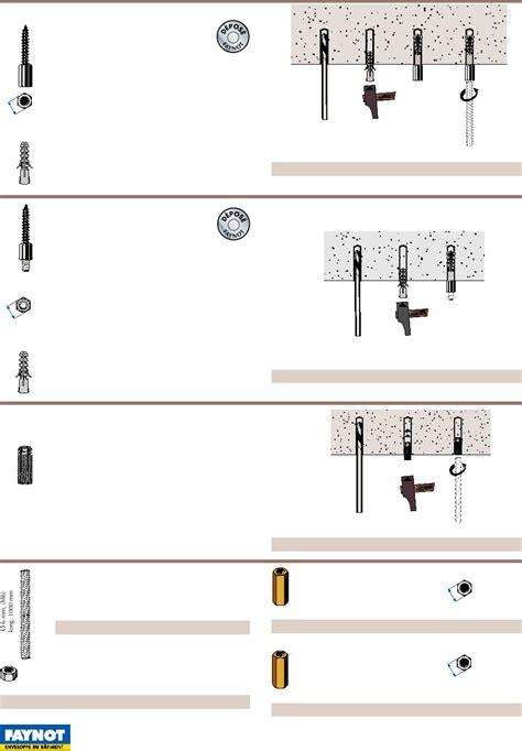 cheville pour plafond beton cheville pour plafond beton 28 images chevilles 224 b 233 ton 224 expansion spit dynabolt