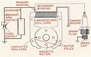 Magneto Ignition Wiring Diagram