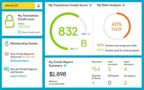 trans union credit bureau freezing your credit profile in the transunion app other