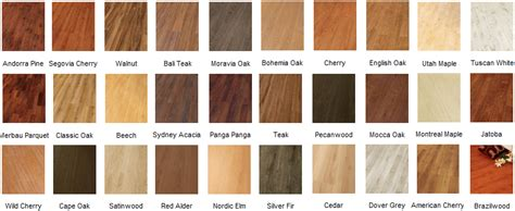 How To Choose The Right Laminate Floor Shaw Floors Laminate Floor Shine Products Taiga Flooring Information John Lewis Problems Murah How To Remove Glue From